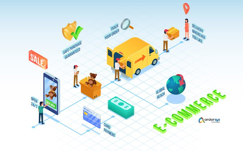 Get your Ecommerce Store Up and Moving